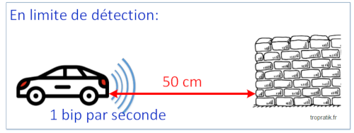 Un bip par seconde en limite de détection