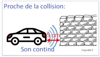 Un son continu proche de la collision