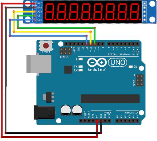 Branchement d'un afficheur à base de MAX7219 sur Arduino