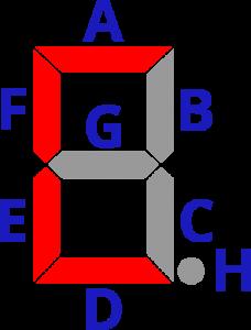 Lettre C avec l'afficheur 7 segments