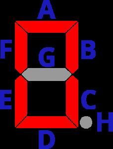 Lettre O avec l'afficheur 7 segments