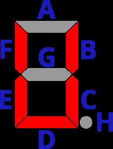 Lettre U avec l'afficheur 7 segments
