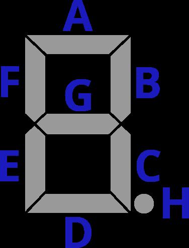 Identification des segments de l'afficheur7 segments
